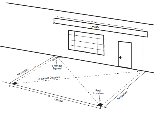 The Benefits of Drawing Your Own Pergola Plans Pergola DIY : Layout illustration from pergoladiy.com size 542 x 399 png 24kB