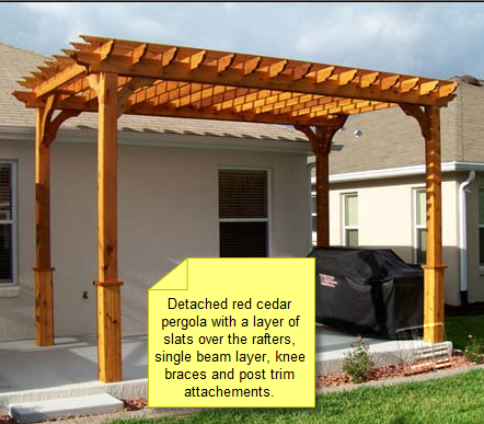 Free Standing Cedar Pergola - How To Build A Pergola - Introduction - Pergola DIY